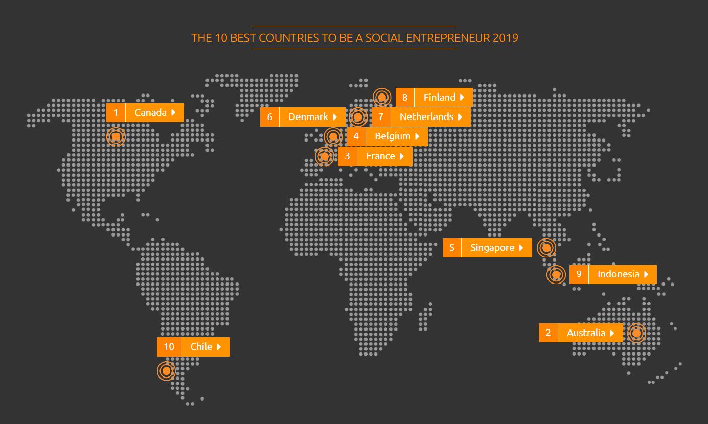 Рейтинг стран с наилучшими условиями для развития социального предпринимательства по версии Thomson Reuters foundation за 2019 год